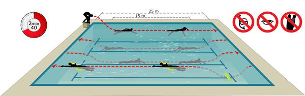 Piscine avec schéma de l'épreuve BNSSA du 100 m