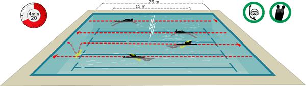 Piscine avec schéma de l'épreuve BNSSA du 250 m